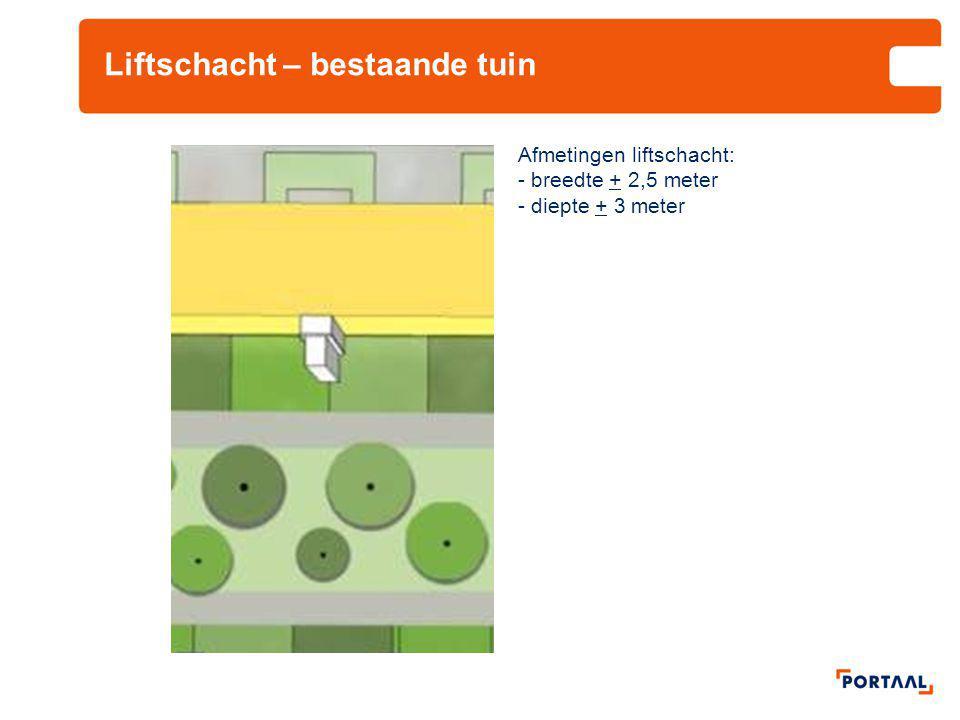 Liftschacht – bestaande tuin Afmetingen liftschacht: - breedte + 2,5 meter - diepte + 3 meter