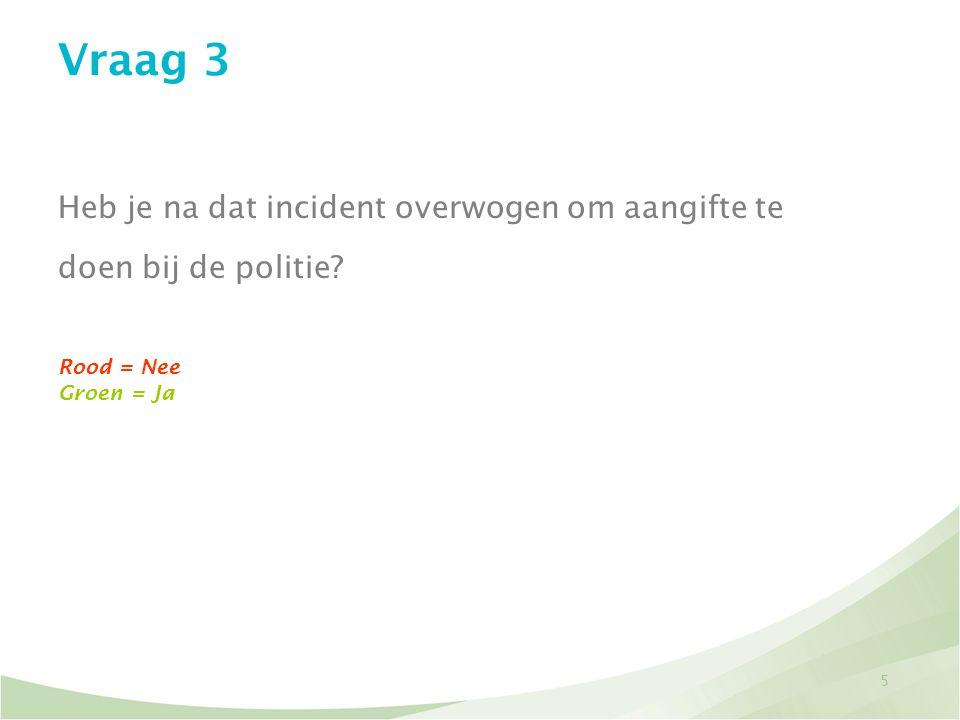 5 Vraag 3 Heb je na dat incident overwogen om aangifte te doen bij de politie? Rood = Nee Groen = Ja