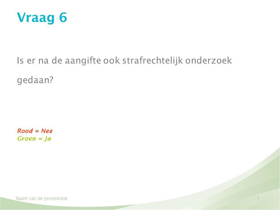 Naam van de presentatie7 Vraag 6 Is er na de aangifte ook strafrechtelijk onderzoek gedaan? Rood = Nee Groen = Ja