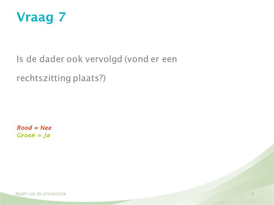 Naam van de presentatie8 Vraag 7 Is de dader ook vervolgd (vond er een rechtszitting plaats?) Rood = Nee Groen = Ja