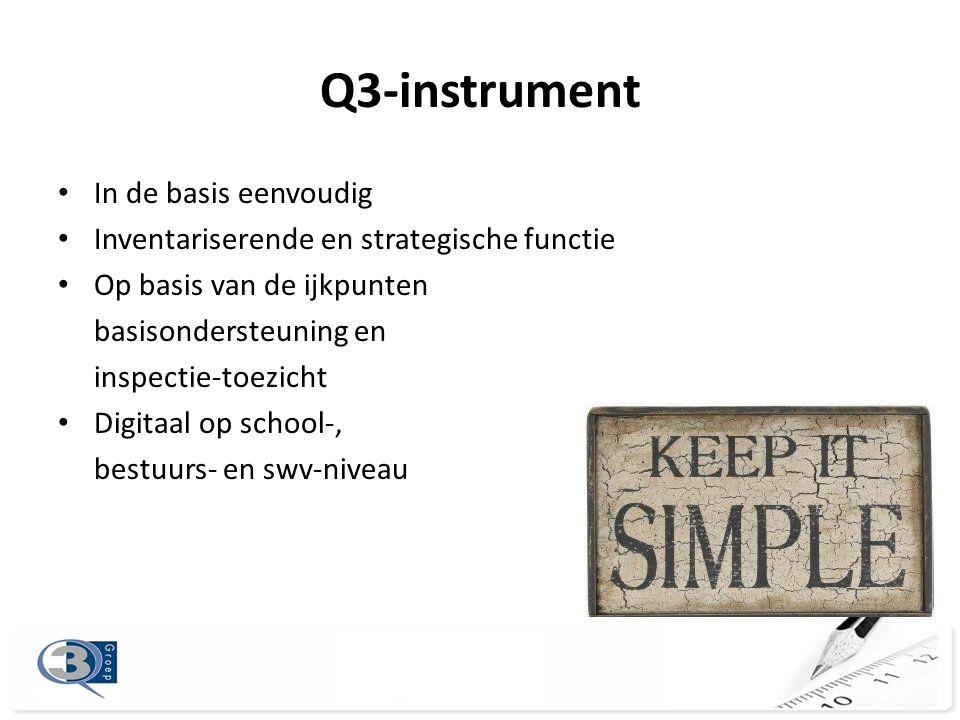 Q3-instrument • In de basis eenvoudig • Inventariserende en strategische functie • Op basis van de ijkpunten basisondersteuning en inspectie-toezicht • Digitaal op school-, bestuurs- en swv-niveau