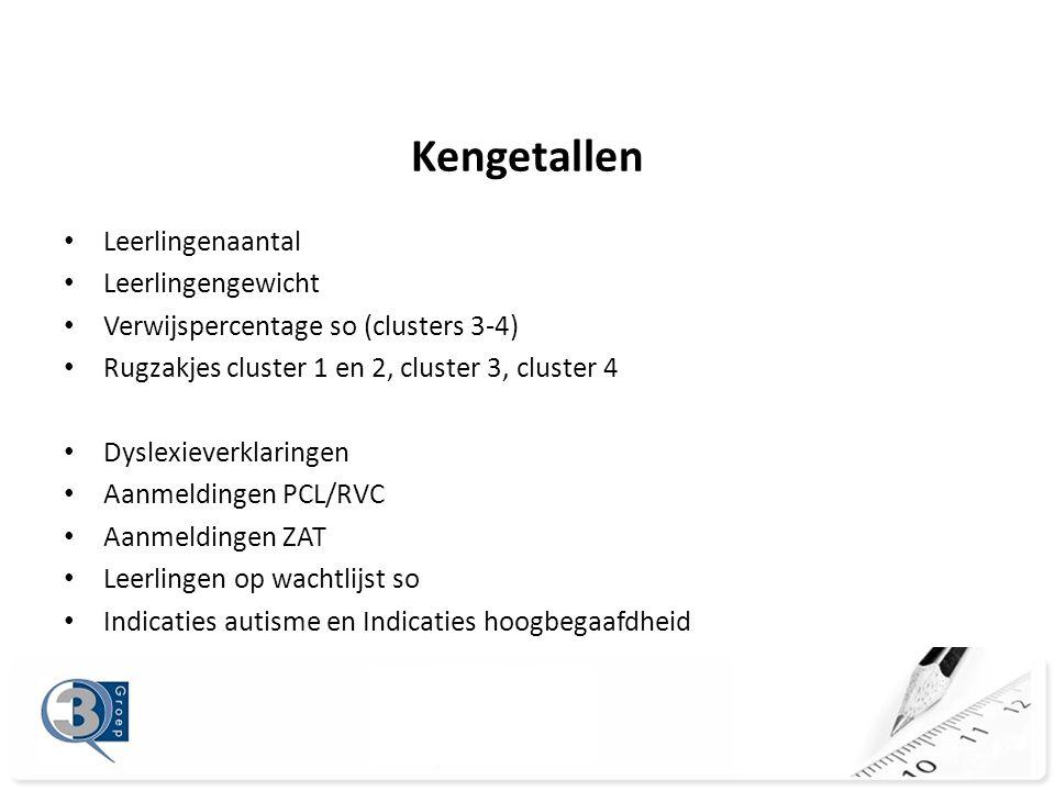 Kengetallen • Leerlingenaantal • Leerlingengewicht • Verwijspercentage so (clusters 3-4) • Rugzakjes cluster 1 en 2, cluster 3, cluster 4 • Dyslexieve
