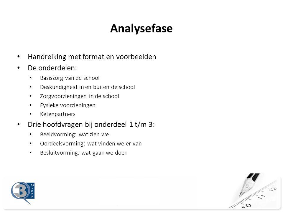Analysefase • Handreiking met format en voorbeelden • De onderdelen: • Basiszorg van de school • Deskundigheid in en buiten de school • Zorgvoorzienin