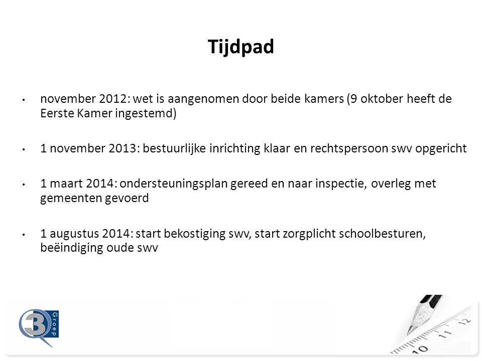Tijdpad • november 2012: wet is aangenomen door beide kamers (9 oktober heeft de Eerste Kamer ingestemd) • 1 november 2013: bestuurlijke inrichting kl