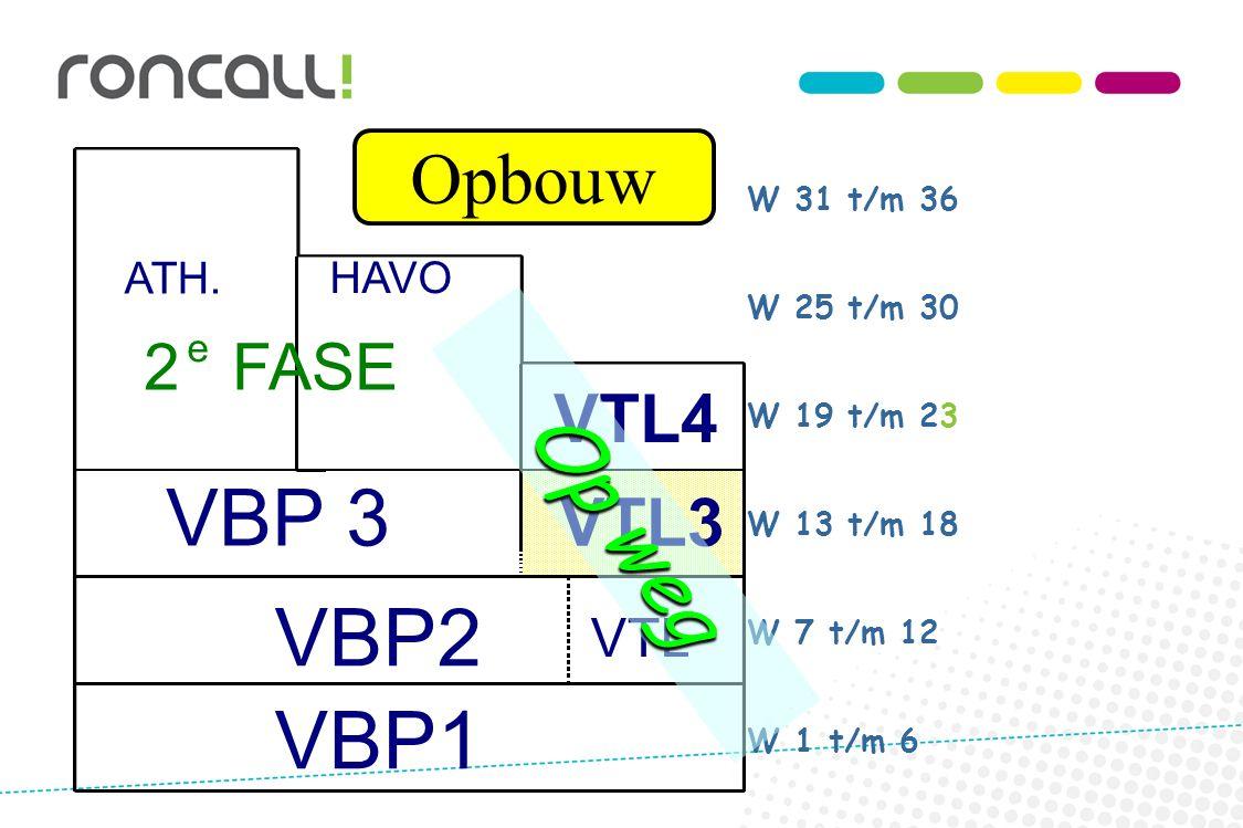 Opbouw VBP1 W 1 t/m 6 VBP2 VTL W 7 t/m 12 VBP 3 VTL3 W 13 t/m 18 VTL4 e 2 FASE ATH. HAVO W 19 t/m 23 W 25 t/m 30 W 31 t/m 36 Op weg