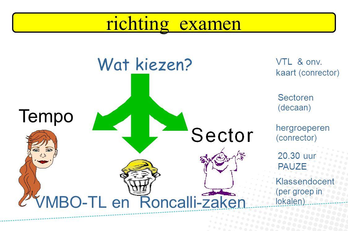 richting examen Wat kiezen? 20.30 uur PAUZE Klassendocent (per groep in lokalen) Sectoren (decaan) VMBO-TL en Roncalli-zaken hergroeperen (conrector)