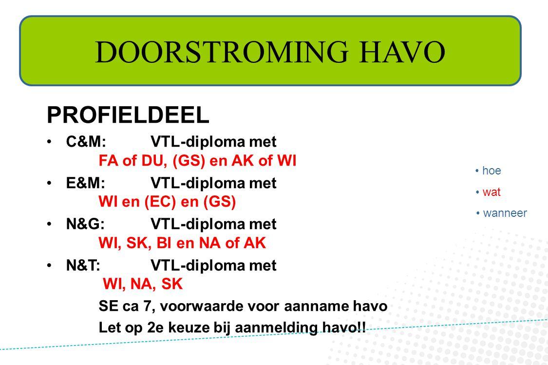 DOORSTROMING HAVO • hoe • wat • wanneer PROFIELDEEL •C&M:VTL-diploma met FA of DU, (GS) en AK of WI •E&M:VTL-diploma met WI en (EC) en (GS) •N&G:VTL-diploma met WI, SK, BI en NA of AK •N&T:VTL-diploma met WI, NA, SK SE ca 7, voorwaarde voor aanname havo Let op 2e keuze bij aanmelding havo!!