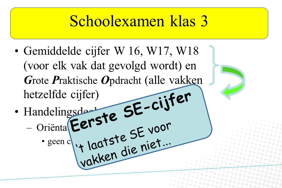 Schoolexamen klas 3 •Gemiddelde cijfer W 16, W17, W18 (voor elk vak dat gevolgd wordt) en G rote P raktische O pdracht (alle vakken hetzelfde cijfer)