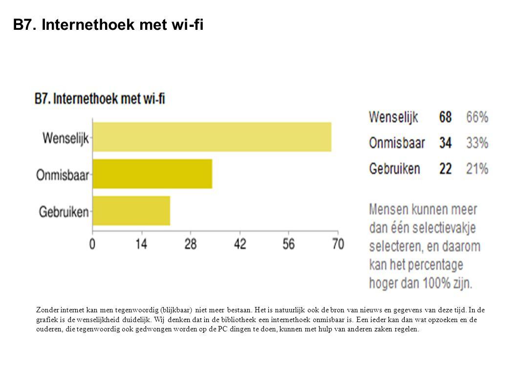 B7. Internethoek met wi-fi Zonder internet kan men tegenwoordig (blijkbaar) niet meer bestaan. Het is natuurlijk ook de bron van nieuws en gegevens va