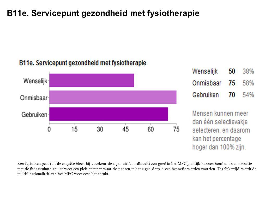 B11e. Servicepunt gezondheid met fysiotherapie Een fysiotherapeut (uit de enquête bleek bij voorkeur de eigen uit Noordbroek) zou goed in het MFC prak