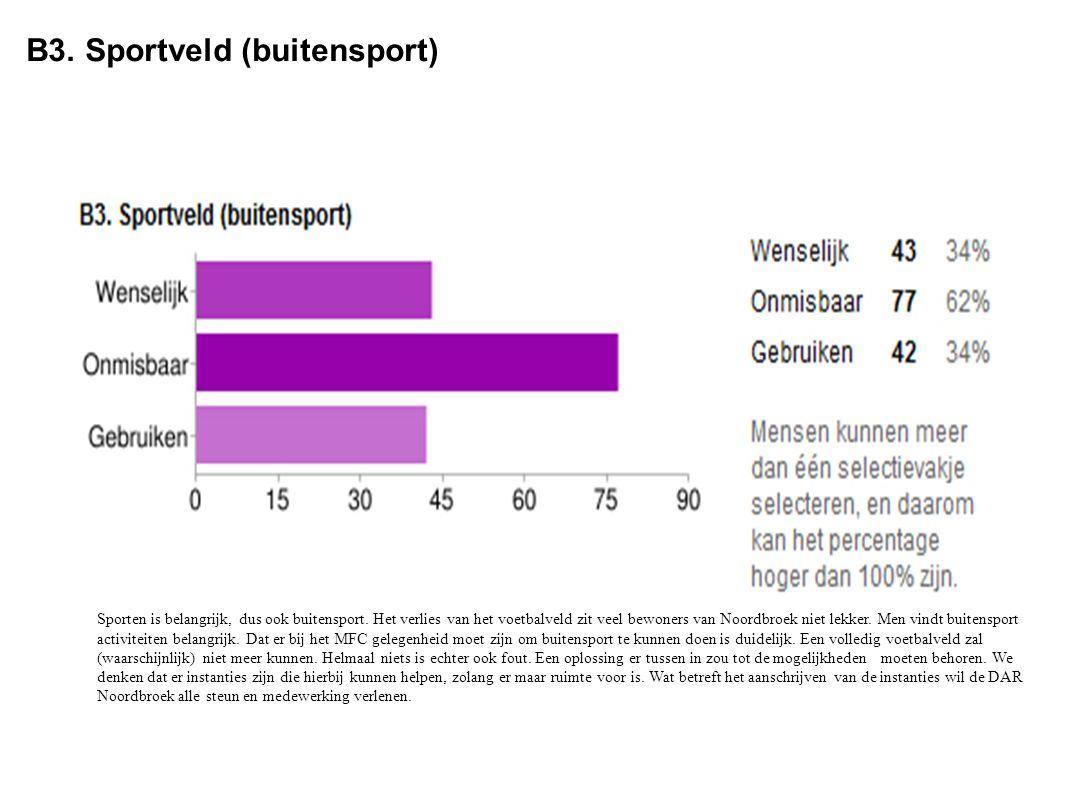 B3. Sportveld (buitensport) Sporten is belangrijk, dus ook buitensport. Het verlies van het voetbalveld zit veel bewoners van Noordbroek niet lekker.