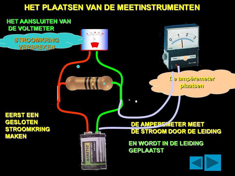 DRUK POMP DRUKVERSCHIL Afsluiter ENERGIE BRON BATTERIJ WEERSTAND SPANNING voltmeter ampèremeter Nu verwisselen we de onderdelen naar elektrotechnische