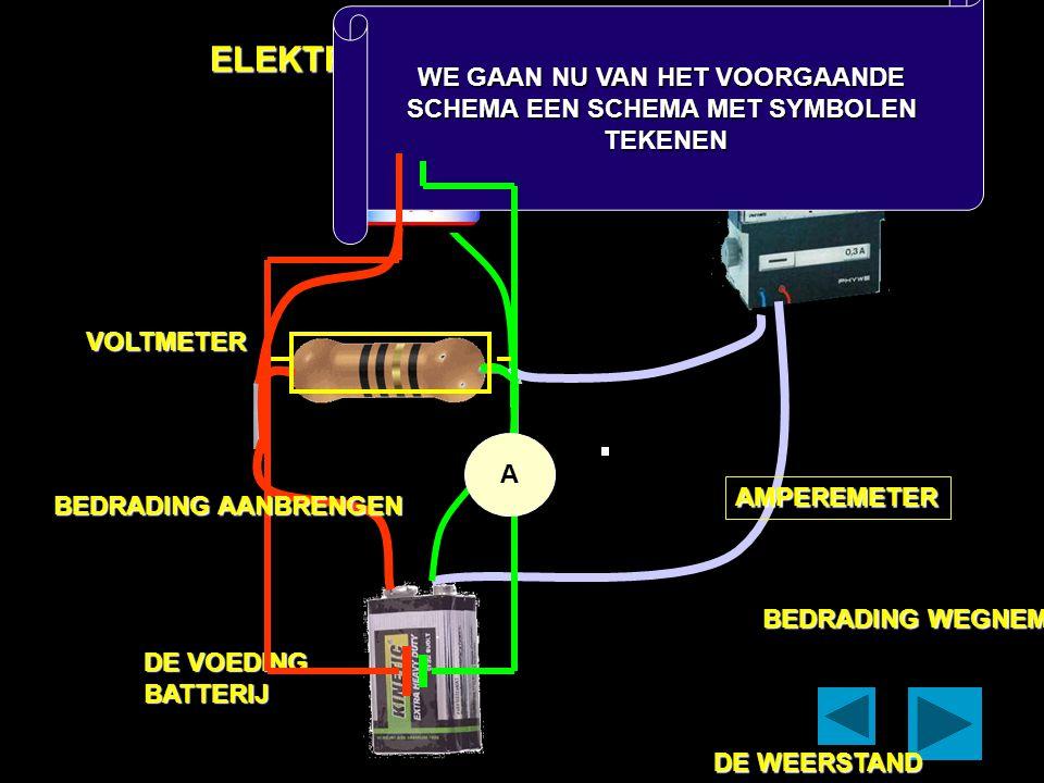 We hebben nu gezien: •D•D•D•De stroom afhankelijk is van de weerstand. •B•B•B•Bij een gelijk blijvende druk(spanning) neemt de stroom af bij het verho