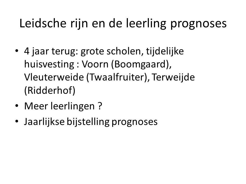 Na Voorn en Vleuterweide: Terweijde • 2 jaar terug: vaststelling op basis prognose: • Meer kinderen in de basisbevolking; andere woningen .