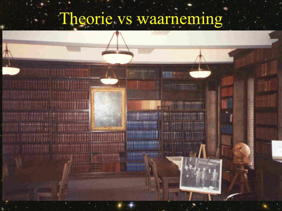 Theorie vs waarneming