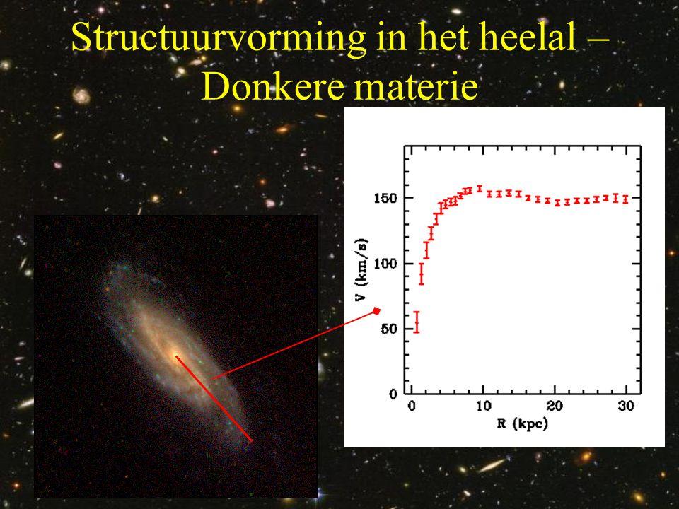 Structuurvorming in het heelal – Donkere materie