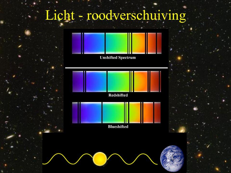 Licht - roodverschuiving