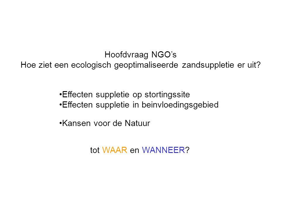 Hoofdvraag NGO's Hoe ziet een ecologisch geoptimaliseerde zandsuppletie er uit? •Effecten suppletie op stortingssite •Effecten suppletie in beinvloedi