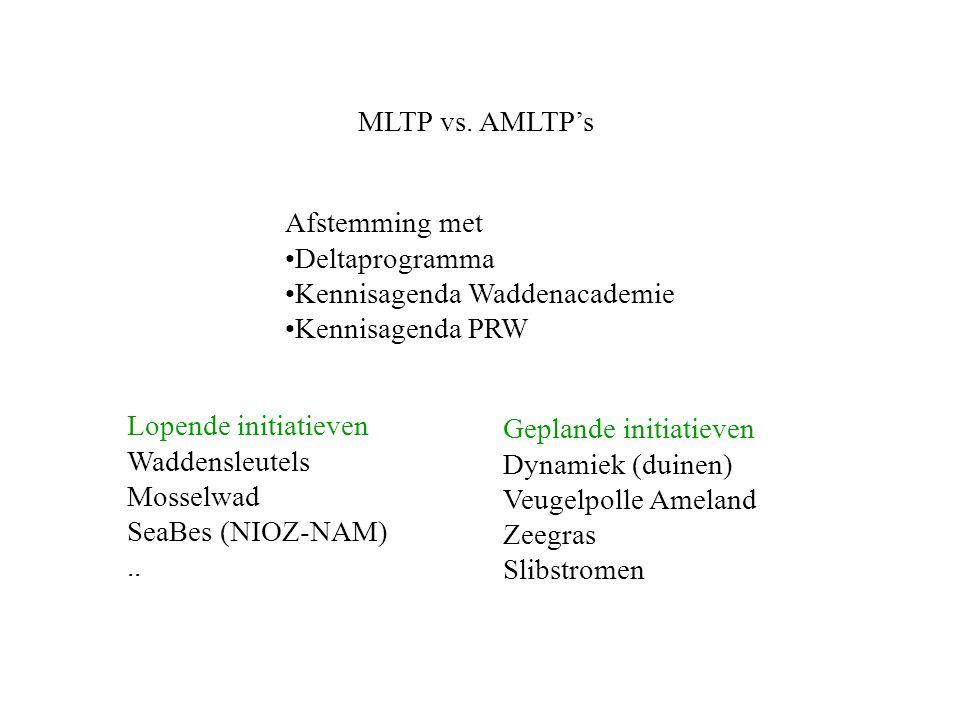 MLTP vs. AMLTP's Afstemming met •Deltaprogramma •Kennisagenda Waddenacademie •Kennisagenda PRW Geplande initiatieven Dynamiek (duinen) Veugelpolle Ame