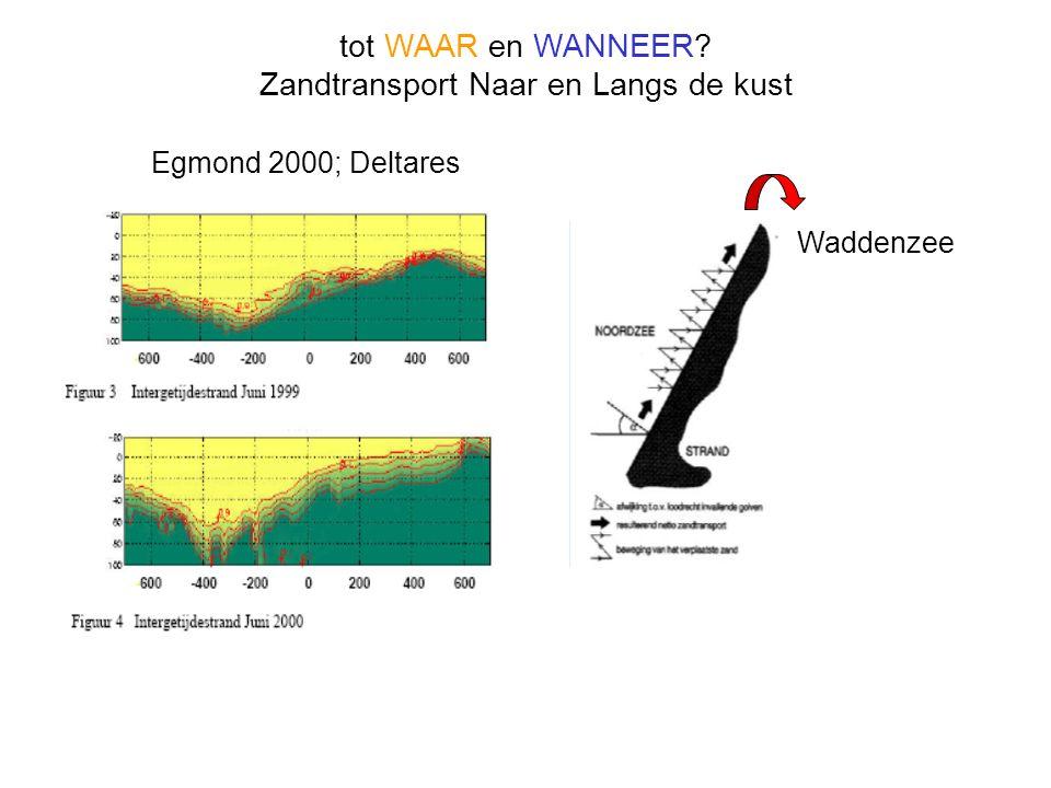 Egmond 2000; Deltares tot WAAR en WANNEER? Zandtransport Naar en Langs de kust Waddenzee