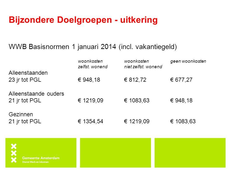 Bijzondere Doelgroepen - uitkering WWB Basisnormen 1 januari 2014 (incl. vakantiegeld) woonkostenwoonkostengeen woonkosten zelfst. wonendniet zelfst.