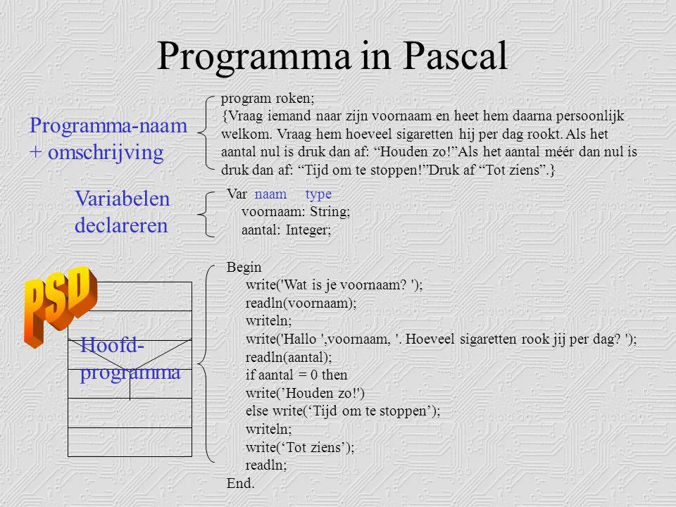 Programma in Pascal program roken; {Vraag iemand naar zijn voornaam en heet hem daarna persoonlijk welkom.
