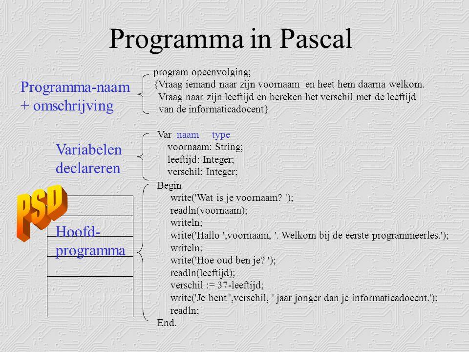 Programma in Pascal program opeenvolging; {Vraag iemand naar zijn voornaam en heet hem daarna welkom.
