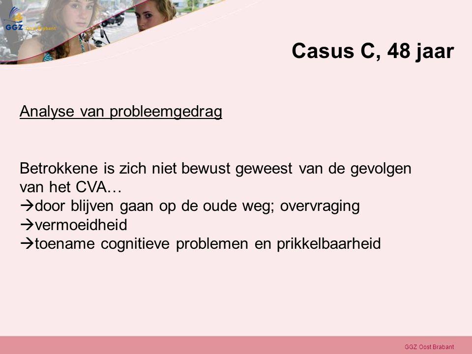 GGZ Oost Brabant Analyse van probleemgedrag Betrokkene is zich niet bewust geweest van de gevolgen van het CVA…  door blijven gaan op de oude weg; ov