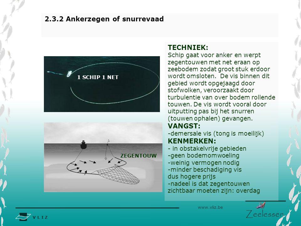 V L I Z www.vliz.be Zeelessen 2.3.2 Ankerzegen of snurrevaad TECHNIEK: Schip gaat voor anker en werpt zegentouwen met net eraan op zeebodem zodat groo