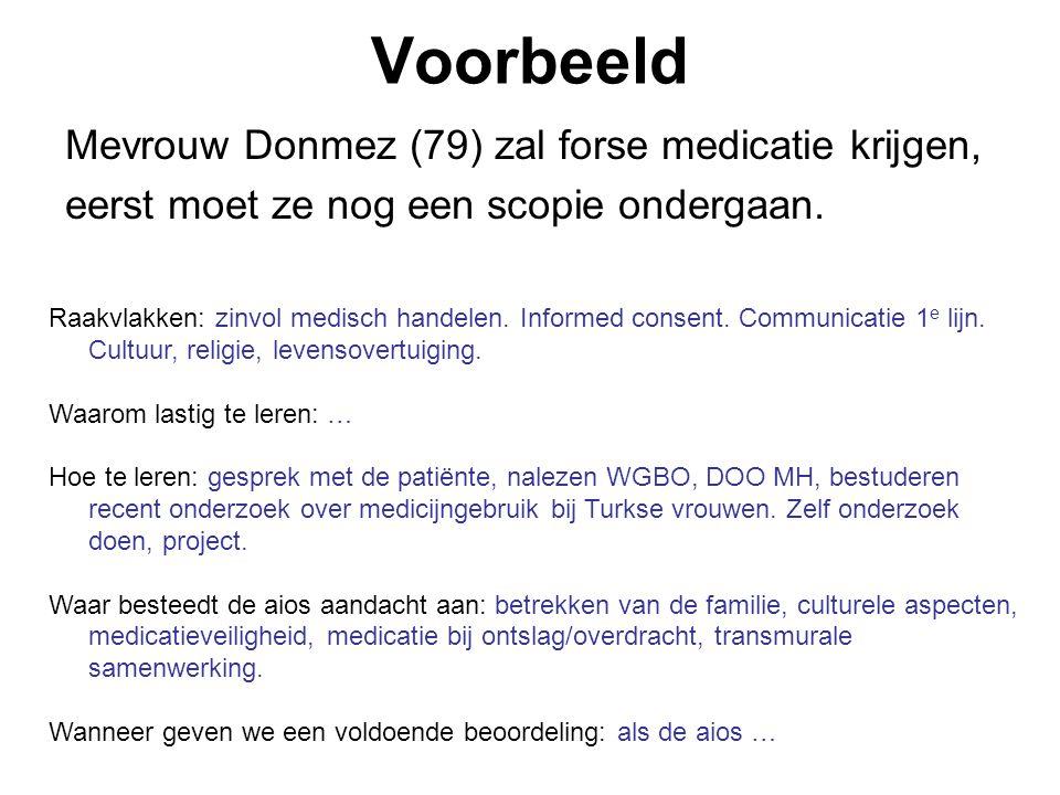 Voorbeeld Mevrouw Donmez (79) zal forse medicatie krijgen, eerst moet ze nog een scopie ondergaan. Raakvlakken: zinvol medisch handelen. Informed cons