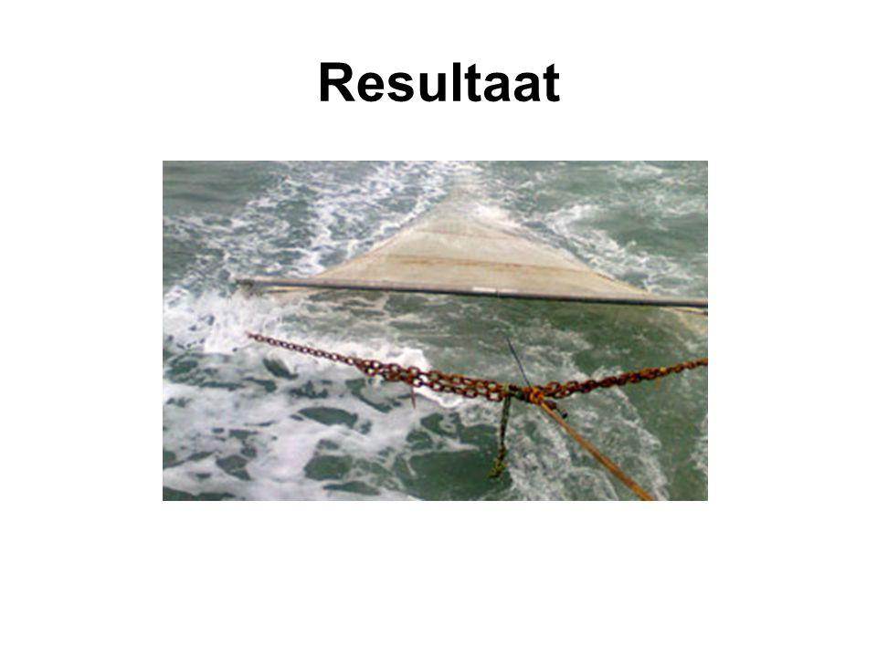 Resultaat