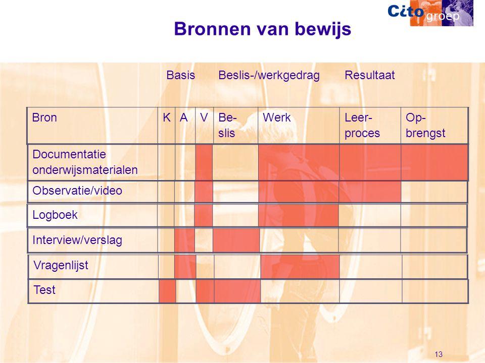 13 Bronnen van bewijs Documentatie onderwijsmaterialen Interview/verslag Test Vragenlijst BasisBeslis-/werkgedrag Resultaat BronKAVBe- slis WerkLeer-