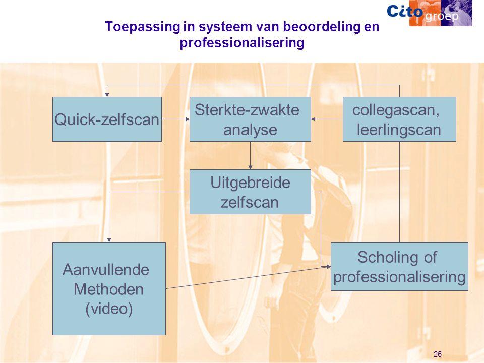 26 Toepassing in systeem van beoordeling en professionalisering Quick-zelfscan Sterkte-zwakte analyse Uitgebreide zelfscan collegascan, leerlingscan A