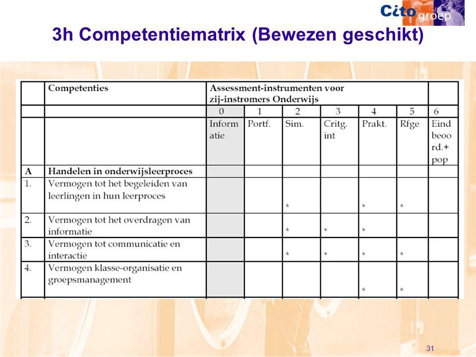 31 3h Competentiematrix (Bewezen geschikt)