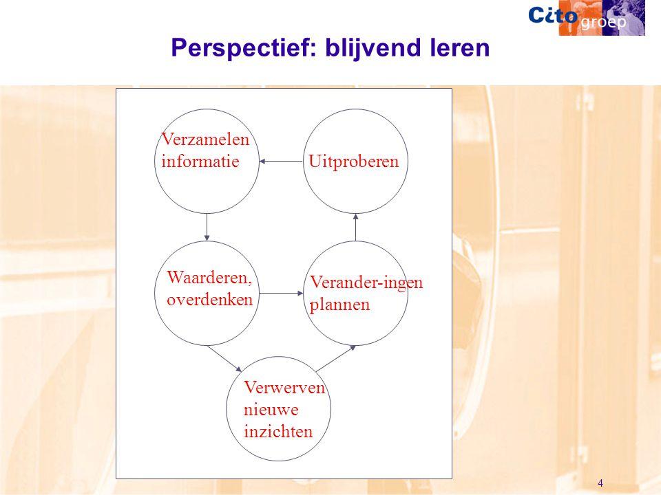 4 Verzamelen informatie Verander-ingen plannen Uitproberen Waarderen, overdenken Verwerven nieuwe inzichten Perspectief: blijvend leren