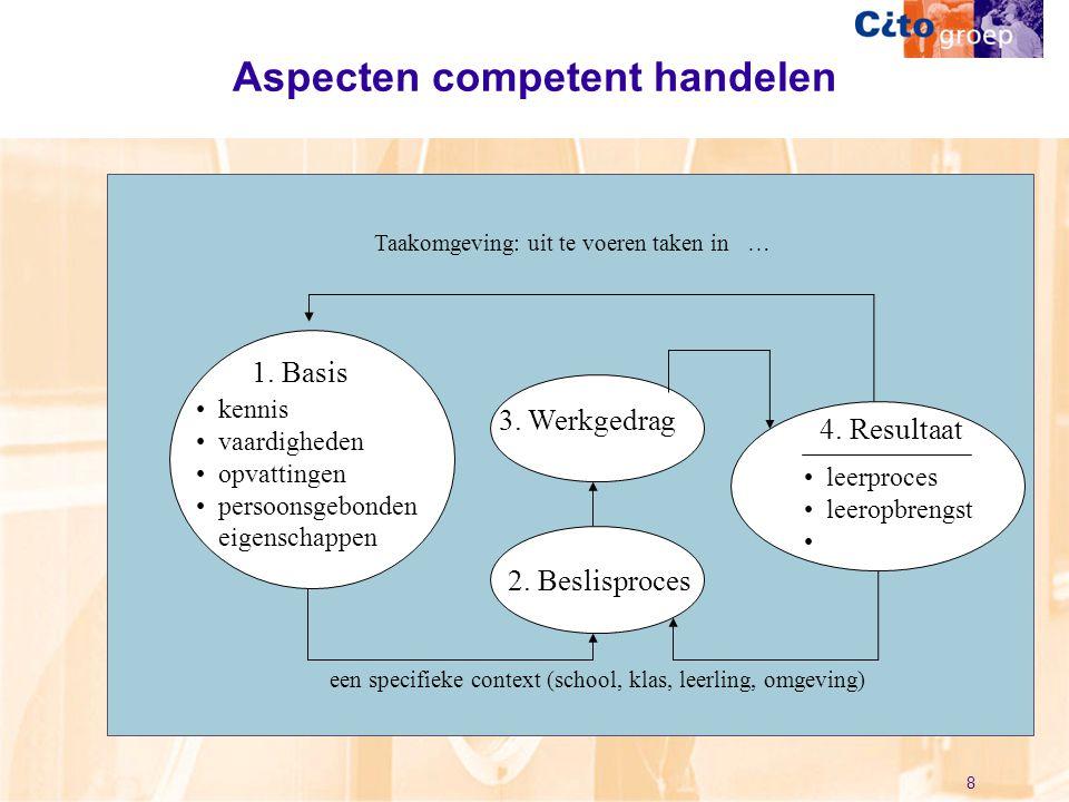 8 een specifieke context (school, klas, leerling, omgeving) Taakomgeving: uit te voeren taken in … 2. Beslisproces 3. Werkgedrag 4. Resultaat •leerpro