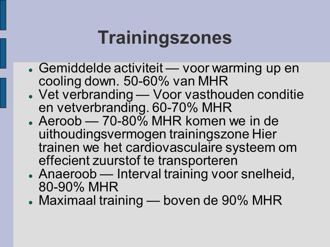 Trainingszones  Gemiddelde activiteit — voor warming up en cooling down.