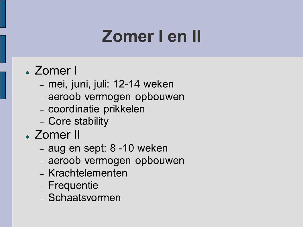 Zomer I en II  Zomer I  mei, juni, juli: 12-14 weken  aeroob vermogen opbouwen  coordinatie prikkelen  Core stability  Zomer II  aug en sept: 8 -10 weken  aeroob vermogen opbouwen  Krachtelementen  Frequentie  Schaatsvormen