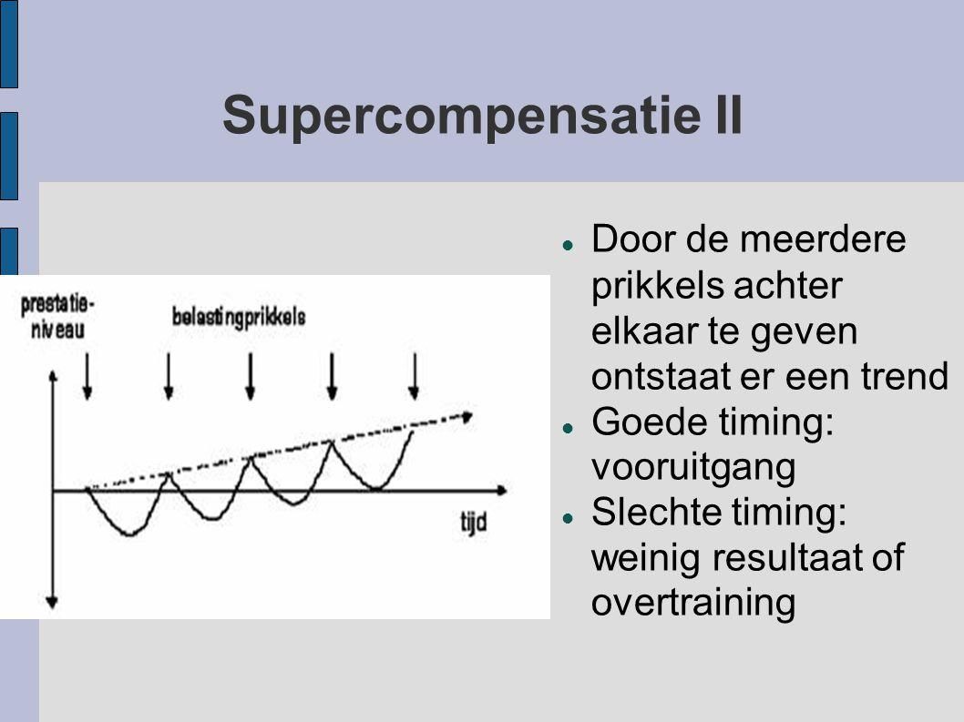 Supercompensatie II  Door de meerdere prikkels achter elkaar te geven ontstaat er een trend  Goede timing: vooruitgang  Slechte timing: weinig resultaat of overtraining