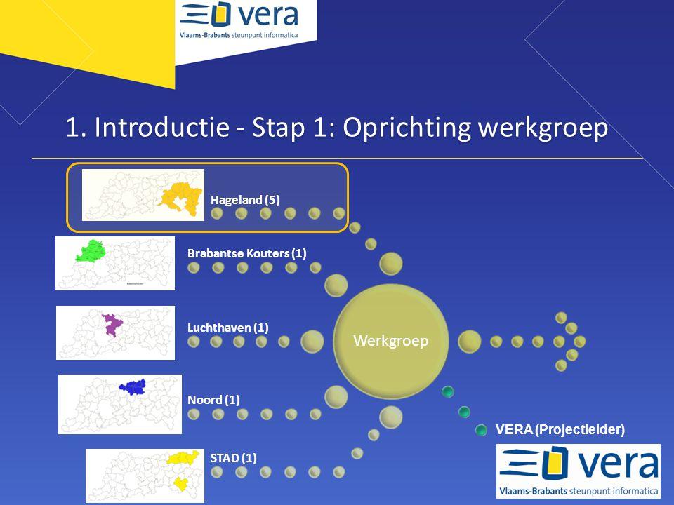 1. Introductie - Stap 1: Oprichting werkgroep Werkgroep Hageland (5) Brabantse Kouters (1) Luchthaven (1) Noord (1) STAD (1) VERA (Projectleider)