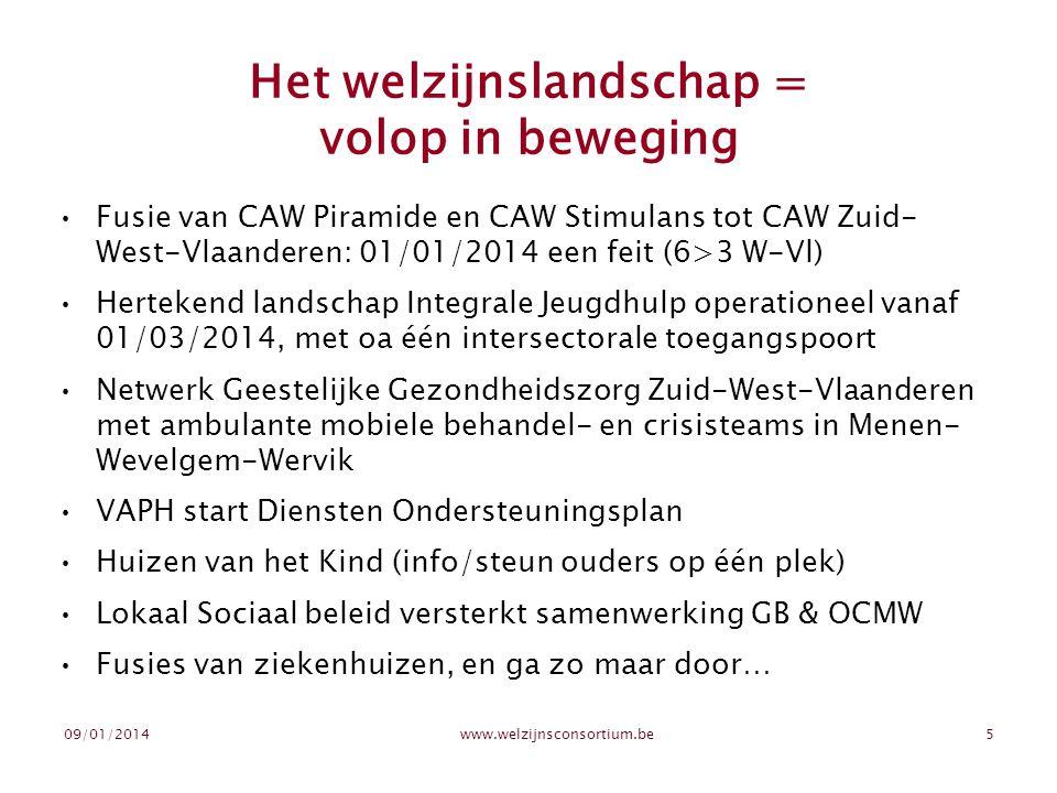 Het welzijnslandschap = volop in beweging •Fusie van CAW Piramide en CAW Stimulans tot CAW Zuid- West-Vlaanderen: 01/01/2014 een feit (6>3 W-Vl) •Hert
