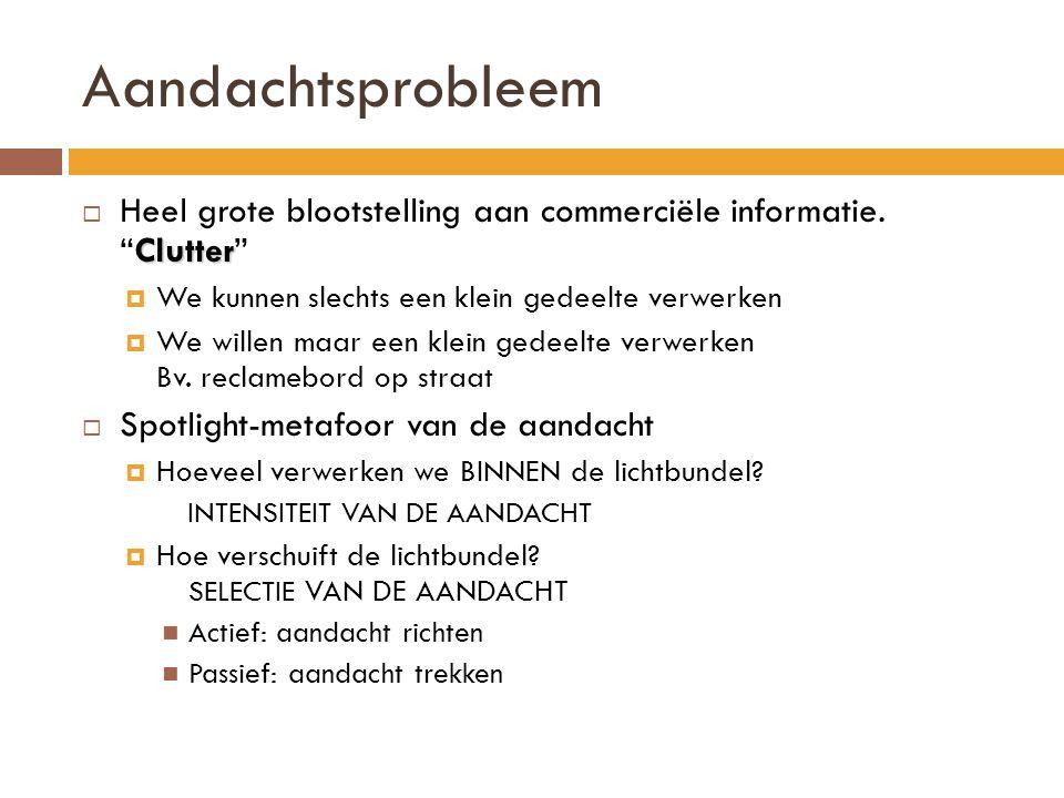 Aandachtsprobleem Clutter  Heel grote blootstelling aan commerciële informatie.