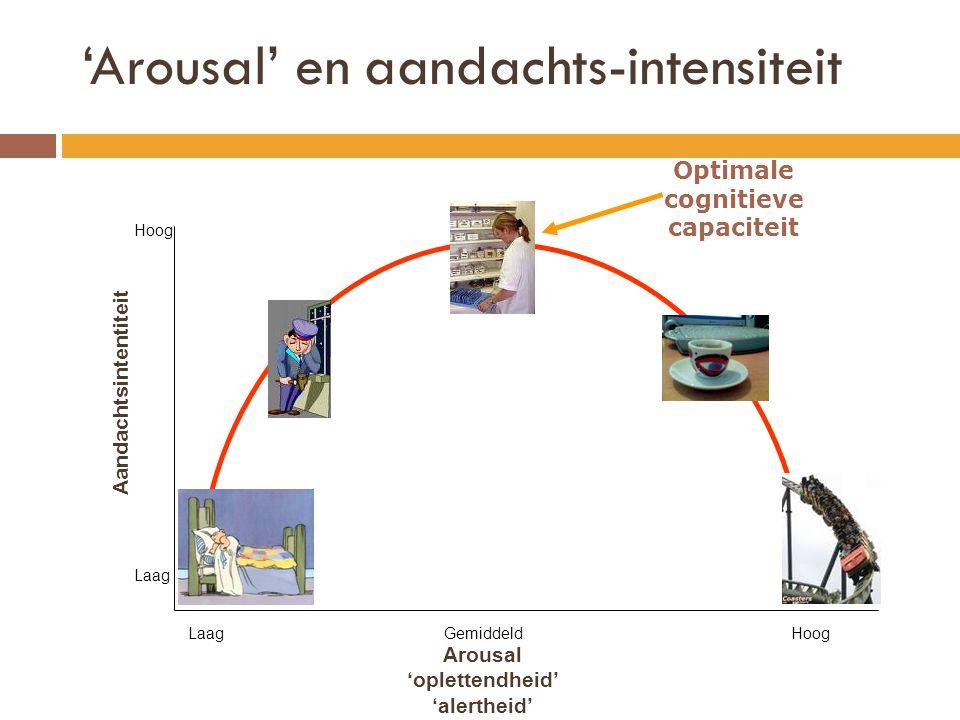 'Arousal' en aandachts-intensiteit Aandachtsintentiteit Arousal 'oplettendheid' 'alertheid' Hoog Laag Laag Gemiddeld Hoog Optimale cognitieve capaciteit