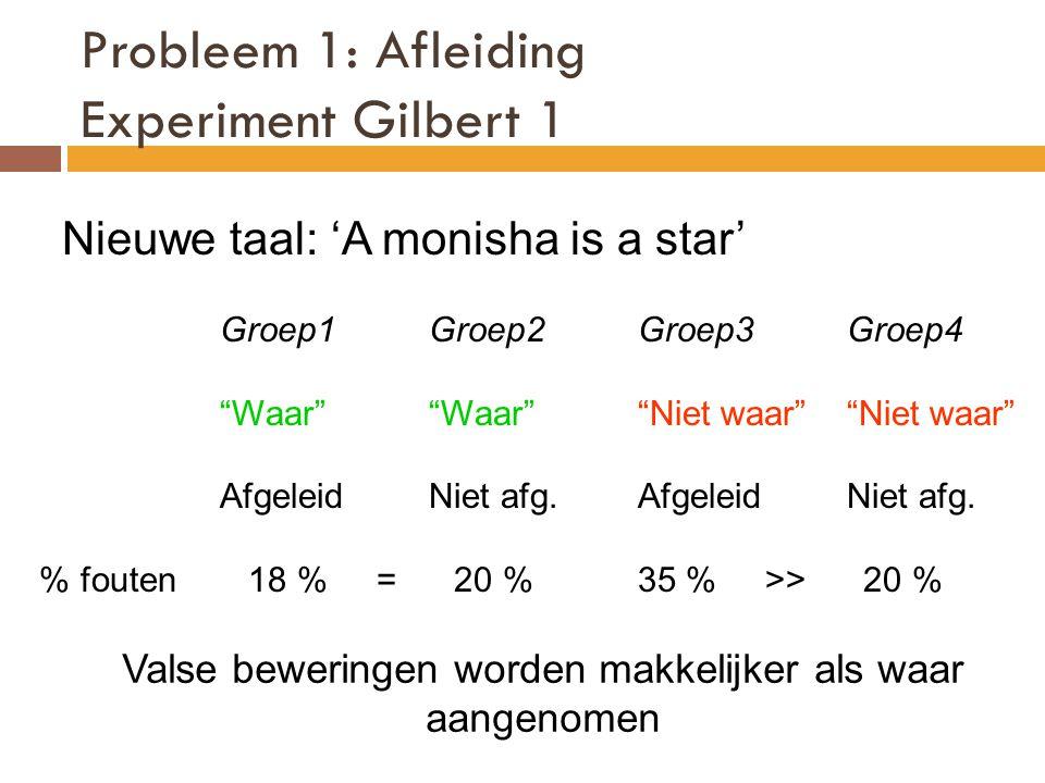 Probleem 1: Afleiding Experiment Gilbert 1 Nieuwe taal: 'A monisha is a star' Groep1Groep2Groep3Groep4 Waar Waar Niet waar Niet waar AfgeleidNiet afg.AfgeleidNiet afg.