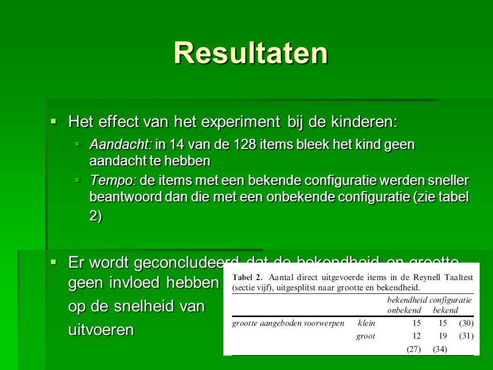 Resultaten  Het effect van het experiment bij de kinderen:  Aandacht: in 14 van de 128 items bleek het kind geen aandacht te hebben  Tempo: de item