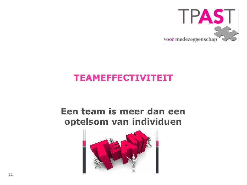 22 TEAMEFFECTIVITEIT Een team is meer dan een optelsom van individuen