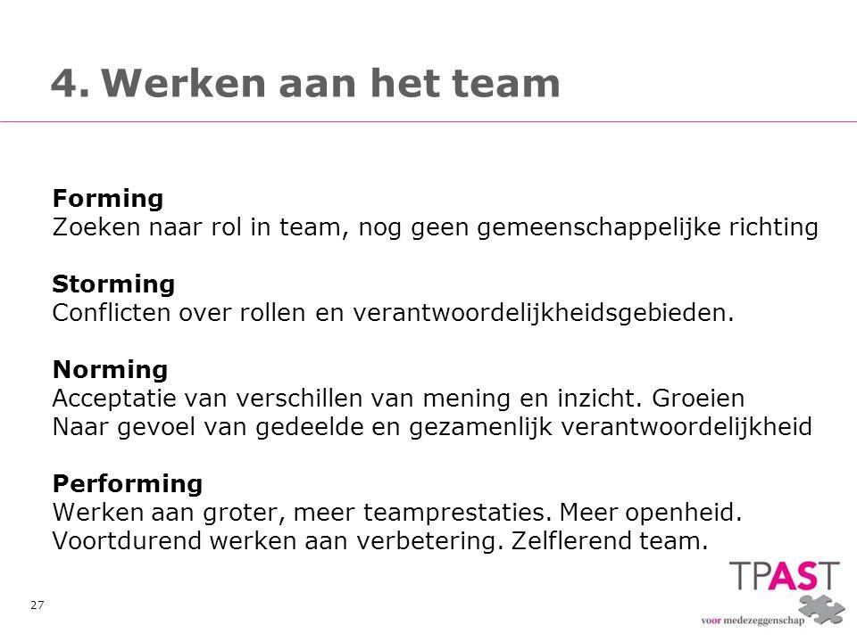 27 4.Werken aan het team Forming Zoeken naar rol in team, nog geen gemeenschappelijke richting Storming Conflicten over rollen en verantwoordelijkheid
