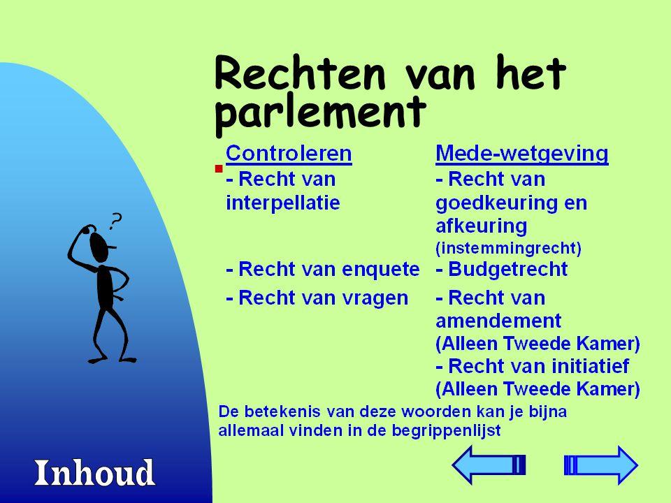 Rechten van het parlement n