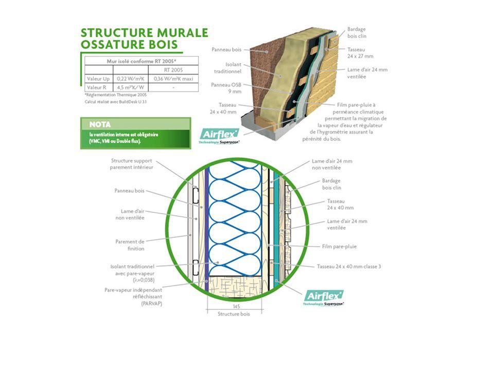 Frankrijk Voorbeeld ossature bois zie openstaande website of http://http:// Fotobeelden en technische tekeningen