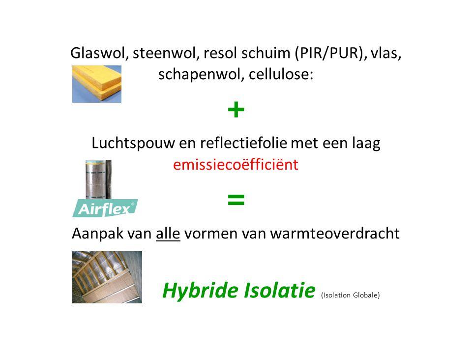 Glaswol, steenwol, resol schuim (PIR/PUR), vlas, schapenwol, cellulose: + Luchtspouw en reflectiefolie met een laag emissiecoëfficiënt = Aanpak van alle vormen van warmteoverdracht Hybride Isolatie (Isolation Globale)